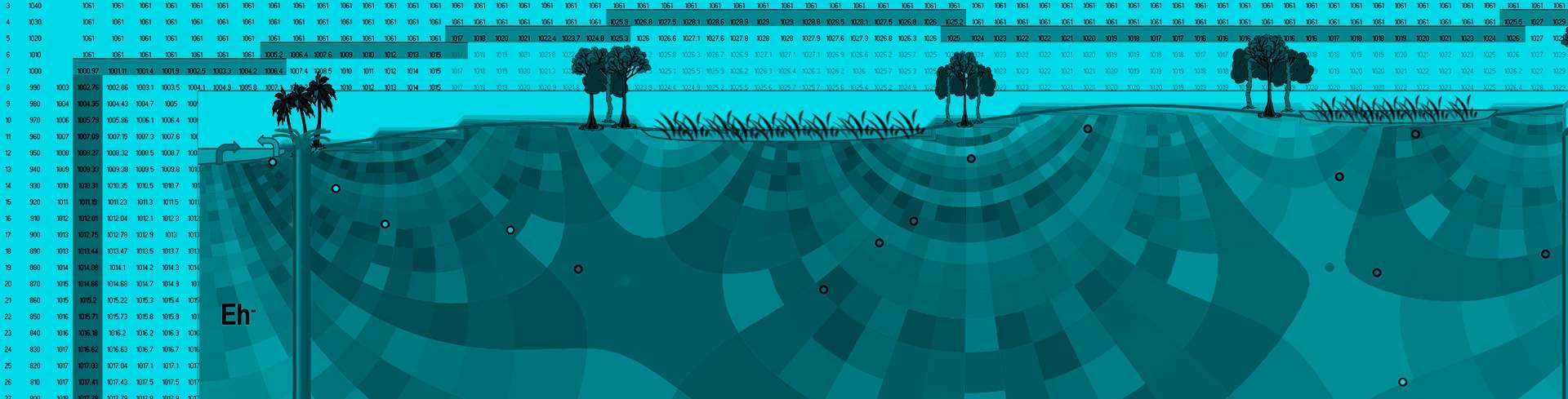 Curso Hojas de Cálculo en Hidrogeología: Aplicaciones de flujo y contaminación en agua subterránea